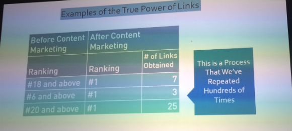 true-power-of-links