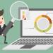 Google Analytics分析(GA)是什麼?為什麼全世界都在用?